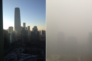 Pollution level comparison of Beijing, China